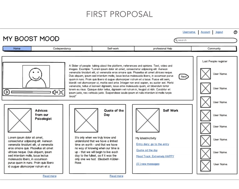 First wireframe home page